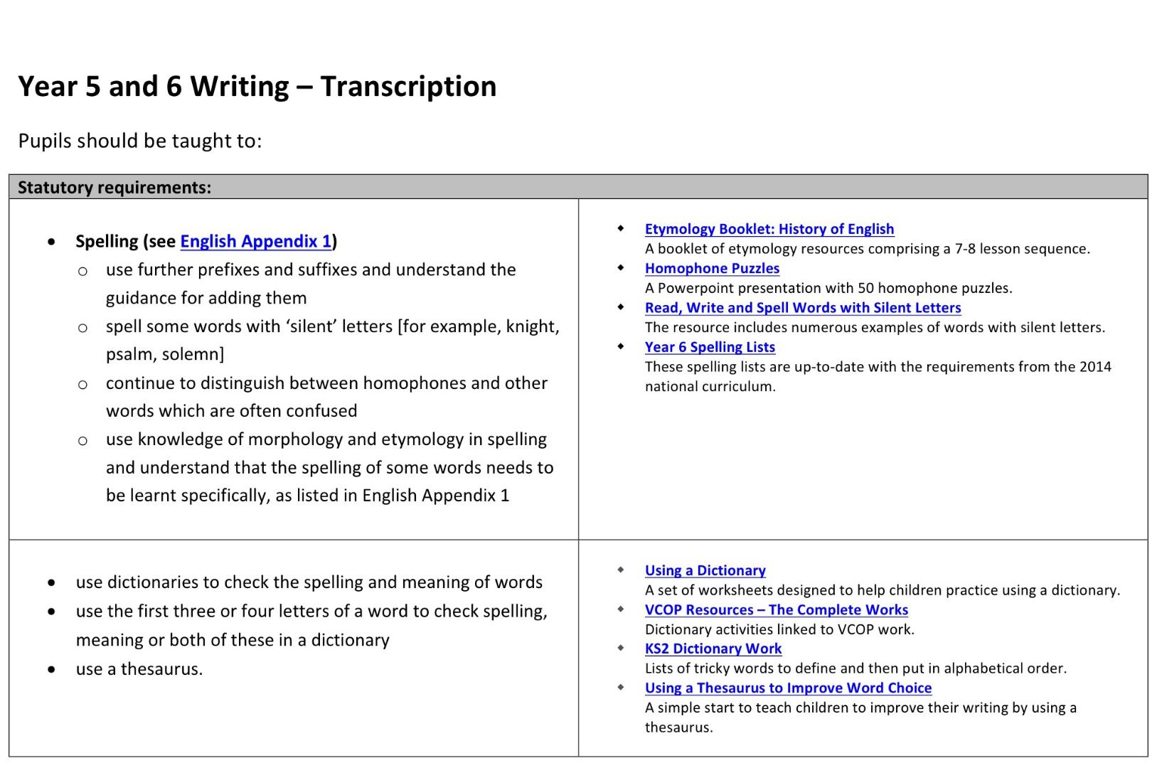 Killinghall primary school english writing trascription spiritdancerdesigns Choice Image